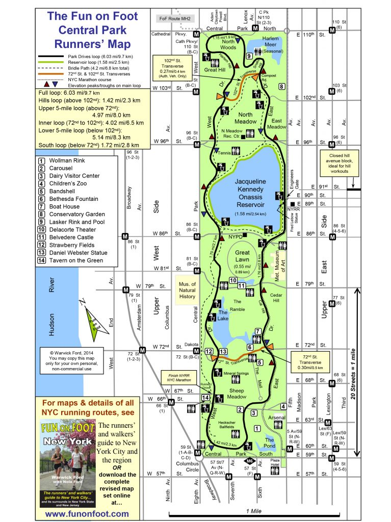 New York Central Park Running Map