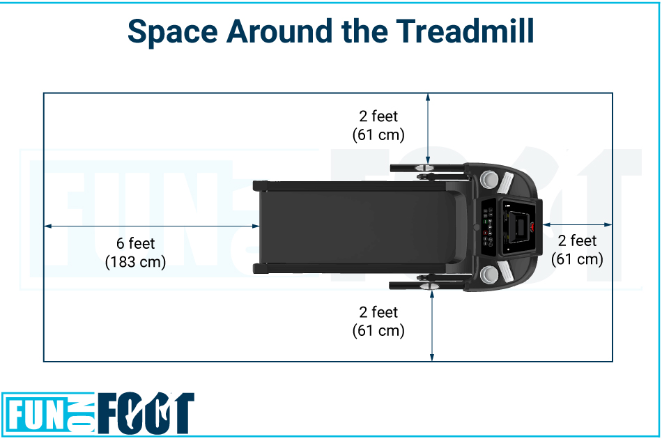 How Much Space is Needed For a Treadmill? - Treadmill Dimensions