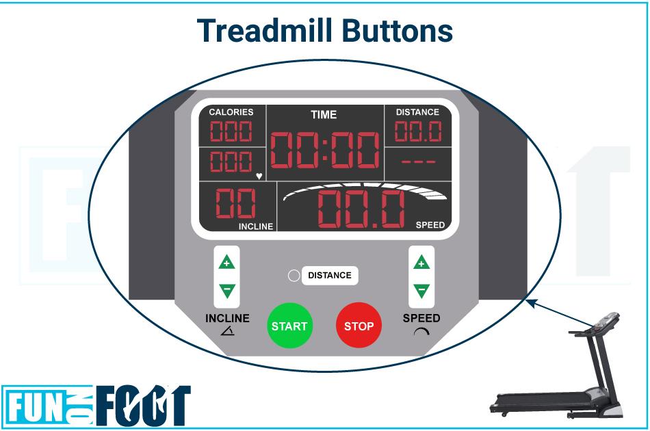 Treadmill Basic Buttons