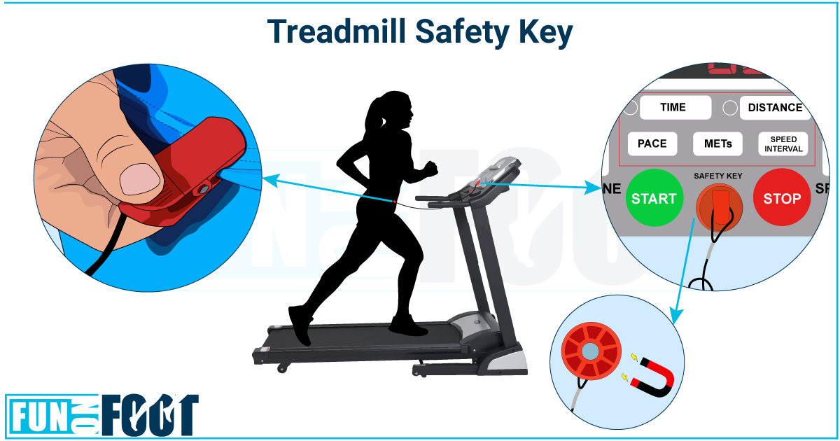 treadmill safety key